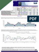 February 2014 Market Report