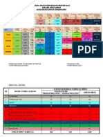 Time Tables Prescholl