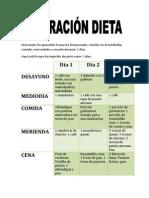 VALORACIÓN DIETA
