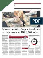 Monto investigado por lavado de activos crece US$ 1,000 millones_Gestión 06-05-2014