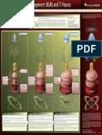 ITManager Platform Solutions Blueprint ALM