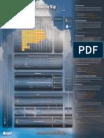 Office 2010 Dev Map Poster