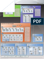 BizTalk Server 2010 Scale-Out Configurations Poster
