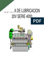 Sistema de Lubricacion 20v