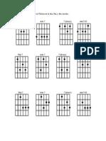 Acordes 7ma Bass on 6, 5 y 4ta