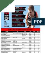 Ranking Masculino Spain Ultra Cup 2014 Tras Prueba1 Transgrancanaria Advanced 83k 6mar14
