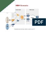 Network Daigrams