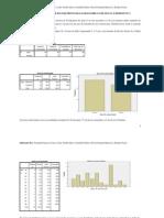 Reslatório Preliminar dos inquéritos (1º Grupo)
