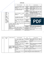 matriz de perfil areas de Computacion.docx