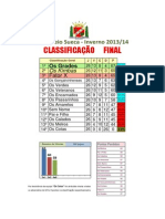 jogadores-sueca_inv_2013_CLASSIFICACAO_FINAL.pdf