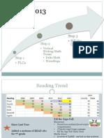 meap- 2013 board report