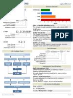 Cisco IOS Versions