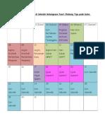 Program Skpct Mac 2014