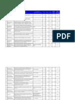 Hoja de cálculo en Libro1