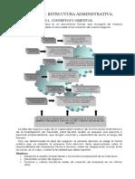 Unidad 3.- Estructura Administrativa 1