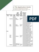 Ceramic Tile Application Guide