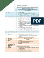 ANAMNESIS - Psychiatric Examination