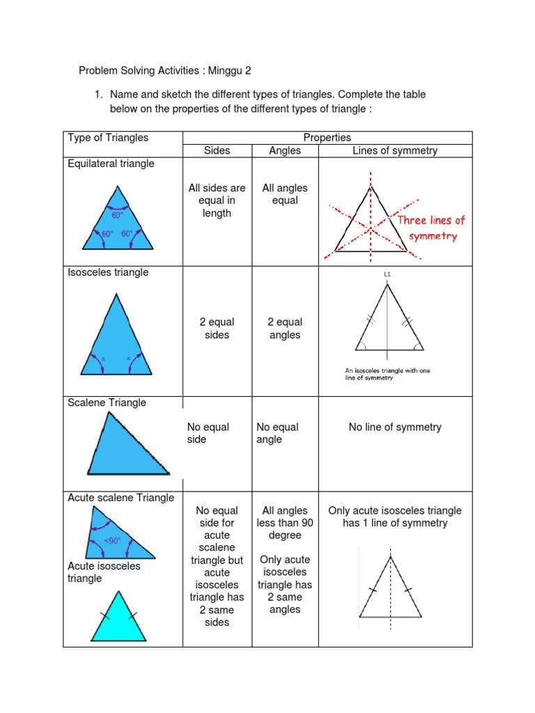 worksheet Types Of Triangles Worksheets workbooks scalene isosceles and equilateral triangles worksheets types of math pemdas problems number line practice