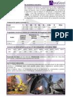 Aceros Estructurales de Alta Resistencia Mecanica A514