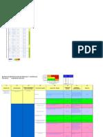 Matriz de Riesgos y Controles Comercializacion (1)