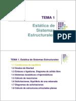 Estatica.SistemasEstructurales