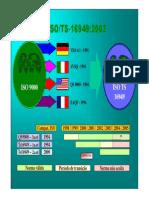 isots169492002apresentaodosrequisitos-090518202233-phpapp01.pdf