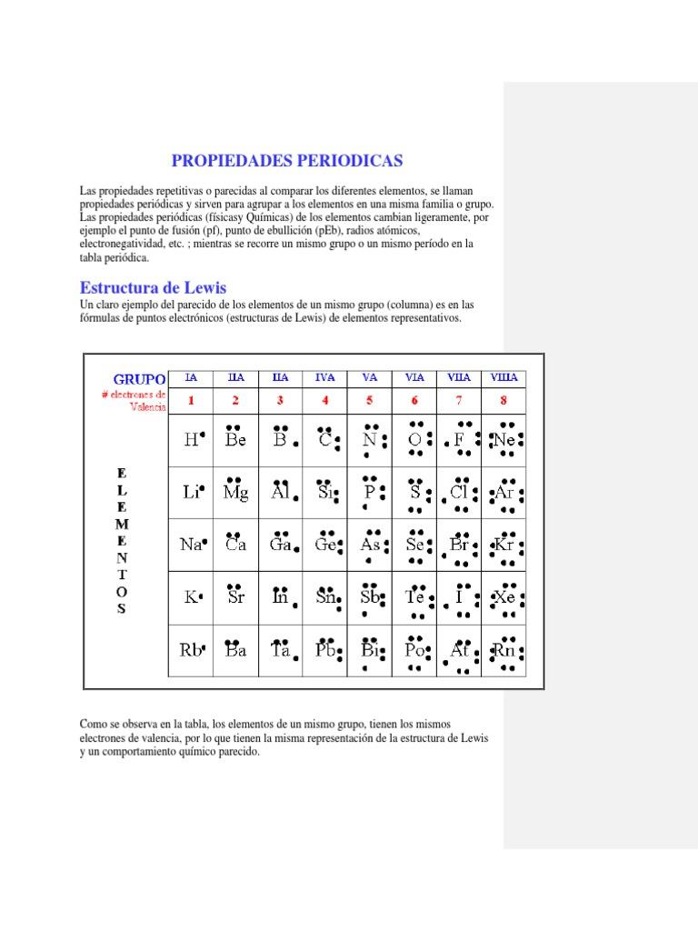 punto de ebullicion tabla periodica definicion gallery periodic quimica organica flavorsomefo gallery flavorsomefo image collections - Tabla Periodica Completa Punto De Fusion