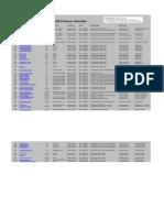 Advantage N Sensor Overview