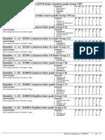 2014-03-01 Uitslagen en Standenlijst