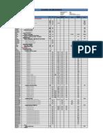 Metrado Componente 1-Estructuras-Accesos y Senderos