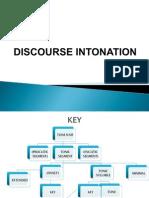 Discourse Intonation Phonetics Brazil Key Choice Part III