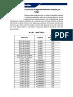 INFORME TECNICO SOLICITUD DE APROVECHAMIENTO FORESTAL POR RIESGO Y DAÑO FISICO A ESTRUCTURAS