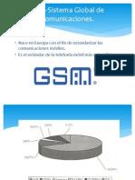 GSM-Sistema Global de Comunicaciones