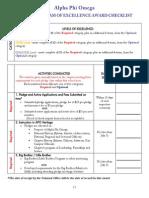 Pledge Program of Excellence Checklist
