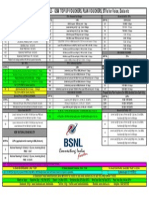 BSNL plan