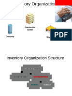 Oracle ebs R12 Inventory Features