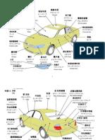 中日英汽车零件名称(彩图)