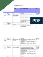 Rancangan Pelajaran Tahunan Sains Ting 1 2014