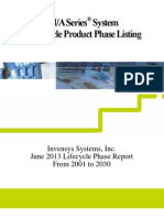 IA Series Lifecycle Product Phase Listing