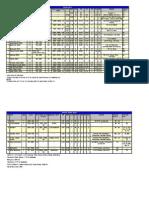 Aoktc Stats