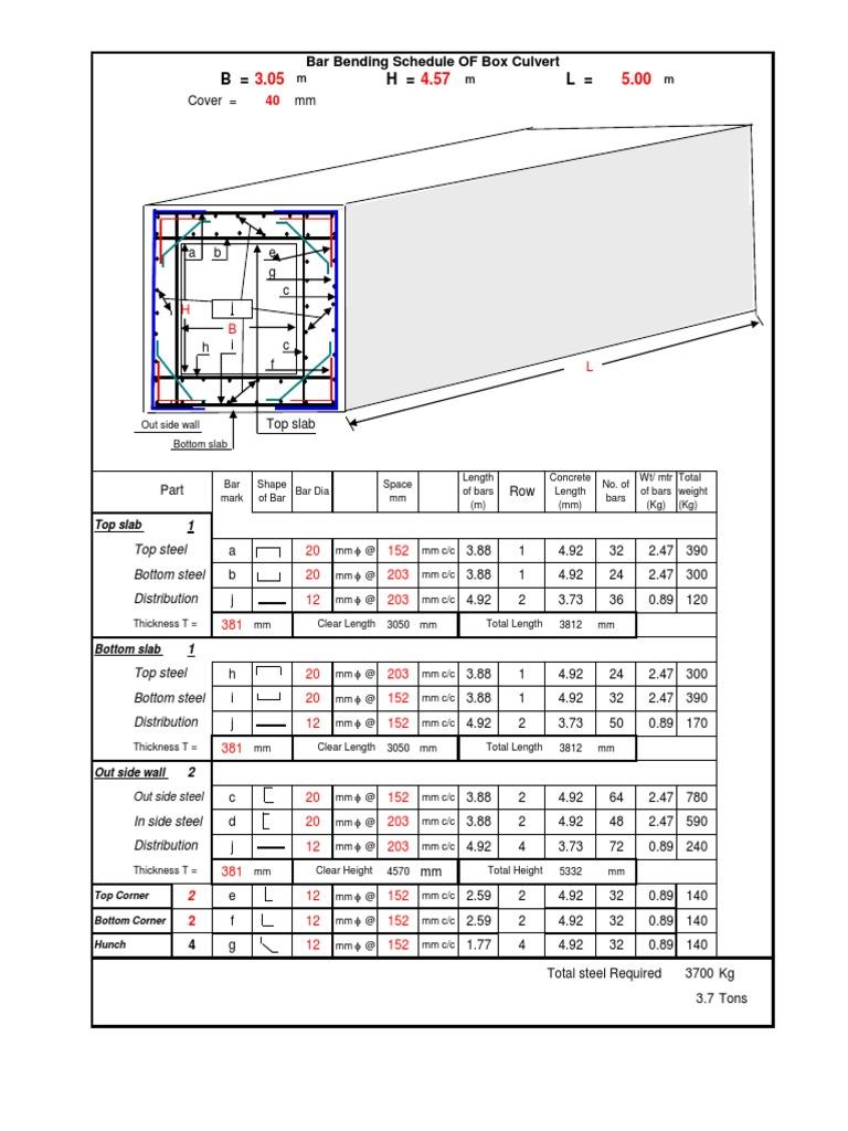 BBS for Box Type Culvert