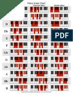 Piano Scale Chart