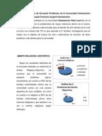 Informe Resultados de Encuesta Problemas de la Comunidad Urbanización Raúl Leoni II