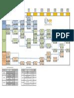 Plan Estudio Ing. Telecomunicaciones - Nuevo Plan Ver. 2