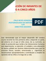 DOCTORA ZORAIDA LA EDUCACIÓN DE INFANTES DE CERO A CINCO