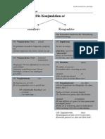 Die Konjunktion ut.pdf