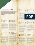 Los 10 Principios Del Mh