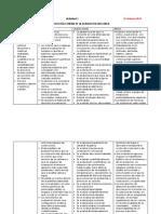 Actividad 3_Cuadro de Patología