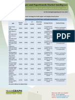 Bi WeeklyPaperandPaperboardsMarketIntelligence TransGraph 103113
