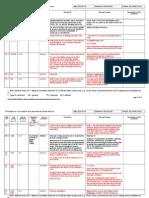 IEC 61892-7 Ed. 3.0 - 18-1337-CDV - BR NC Comments (2014-01-09)